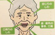 喫煙とお口の健康
