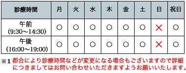 大崎シティデンタルクリニック 診療時間